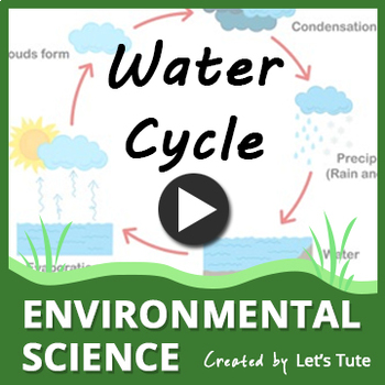 Water Cycle   Hydrological Cycle