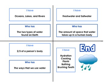 Water Cycle I Have, Who Has