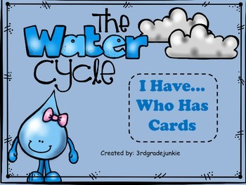 Water Cycle Game - I Have Who Has