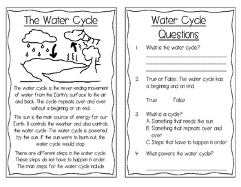 Water Cycle Interactive Book