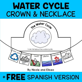Water Cycle Craft Actvities