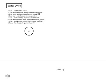 Water Cycle Introduction
