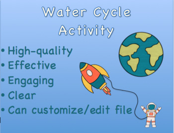 Water Cycle Journey Activity