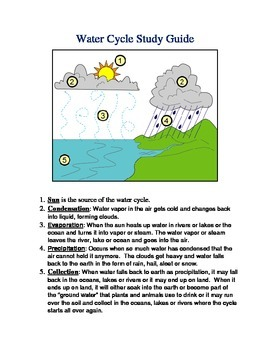Water Cycle Lab Book & Study Guide