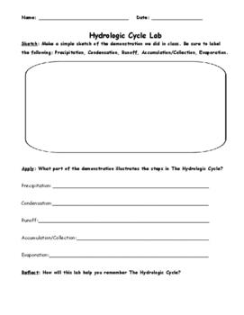 Water Cycle Lab Demonstration Worksheet
