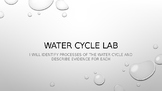 Water Cycle Lab Stations