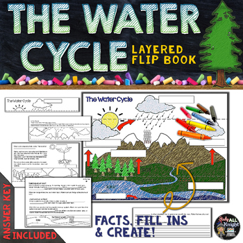 WATER CYCLE AND WEATHER FACTS AND FILL INS FLIP BOOK