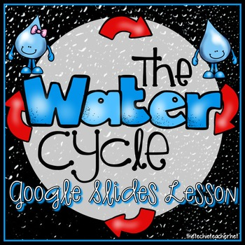Water Cycle Lesson: Google Slides