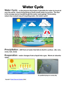 Water Cycle Lesson Plan (Hands-On, Inquiry, Web Quest Project, Writing, Demo)