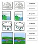Water Cycle Matching