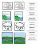 Water Cycle Matching (ESL)
