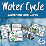 Water Cycle Matching Task Cards