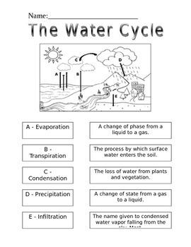 Water Cycle Matching Worksheet