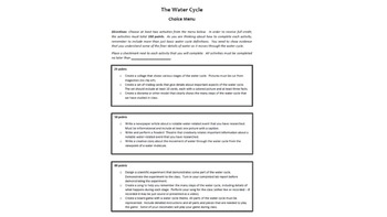 Water Cycle Menu Projects