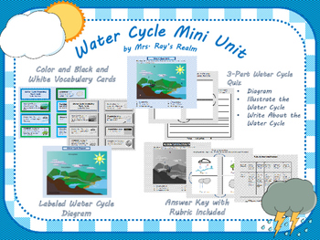 Water Cycle Mini Unit