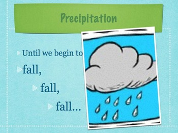 Water Cycle: Narrative from the Perspective of a Rain Drop