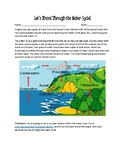 Water Cycle Online Simulation