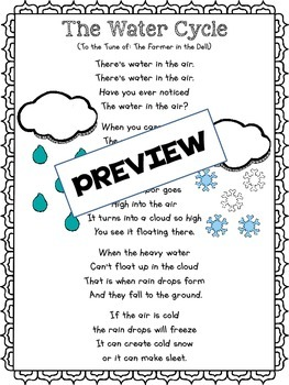 Water Cycle Poem Detective