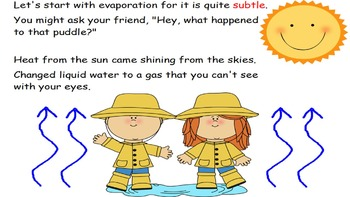 Water Cycle Poem in ActivStudio or Word Document