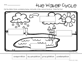 graphic relating to Water Cycle Printable referred to as H2o Cycle: Poster / Clroom Demonstrate and Prepare Worksheets