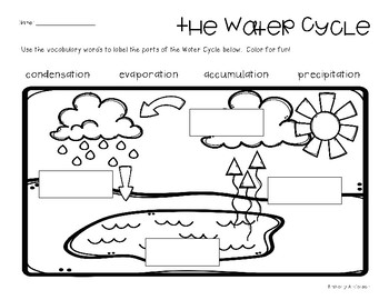 Water Cycle: Poster / Classroom Display and Practice ...