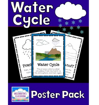 Water Cycle Poster Pack