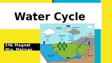 Water Cycle Power Point lesson