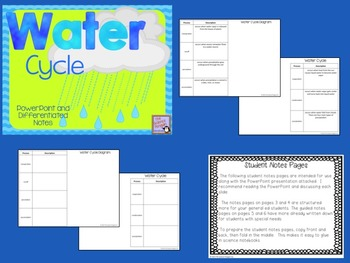 Water Cycle PowerPoint and Notes