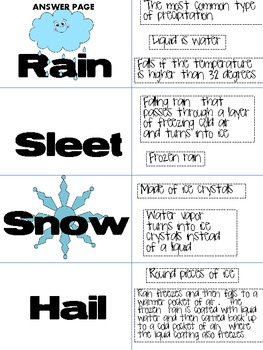 Water Cycle Precipitation Word Sort Foldable