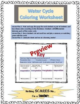 Parts of the Water Cycle Printable Coloring Worksheet Activity