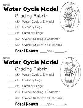 Water Cycle Project: 3-D Model of the Water Cycle with Glossary & Summary too!