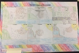 Water Cycle Project (The Adventures of Waterman)