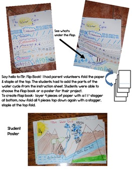 Water Cycle Project with Rubric