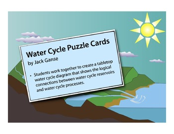 Water Cycle Puzzle Cards
