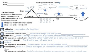 Water Cycle Quiz with Remediation Tasks Middle School