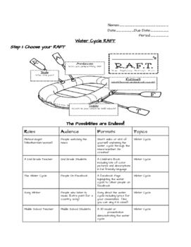 Water Cycle RAFT