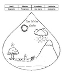 Water Cycle Raindrop