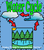 Water Cycle Reading Passage & Comprehension Questions