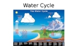 Water Cycle Review