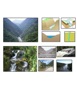 Water Cycle: River Vocabulary (COLOR Graphics Vocab Association)