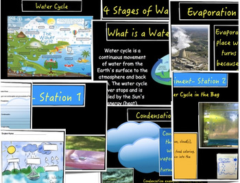 Water Cycle Science Stations