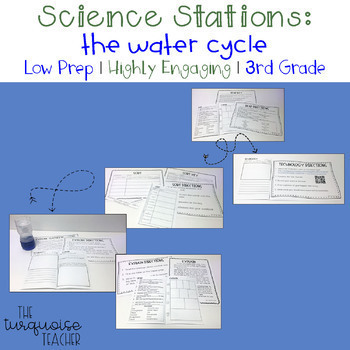 Water Cycle Science Stations Centers Activities Third Grade Low Prep
