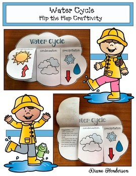 "Water Cycle Activities for Elementary: Simple ""Flip the Flap"" Water Cycle Craft"