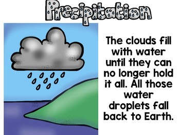 Water Cycle: Slide Show and Materials