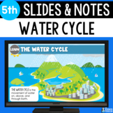 Water Cycle Slides & Notes 5th Grade