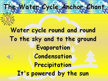 Water Cycle Song Anchor Chart and Anchor Chant Audio - King Virtue