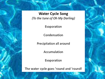 Water Cycle Songs!