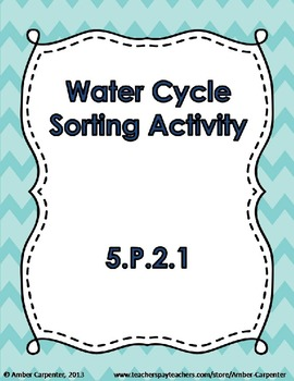 Water Cycle Sort