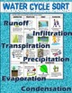 Water Cycle Sort: Review, Practice, Assess, Center Work, Cut and Paste