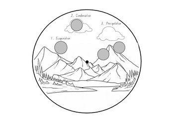 Water Cycle Spinner